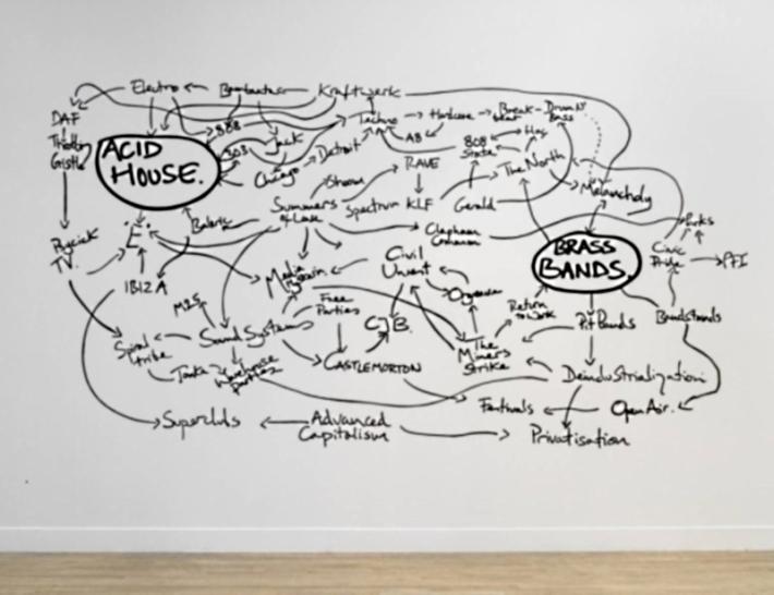 Jeremy Deller -The History of the World-Cortesía de la Tate Gallery